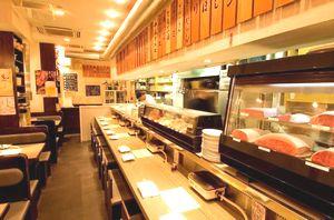 焼肉チャンピオン 店舗